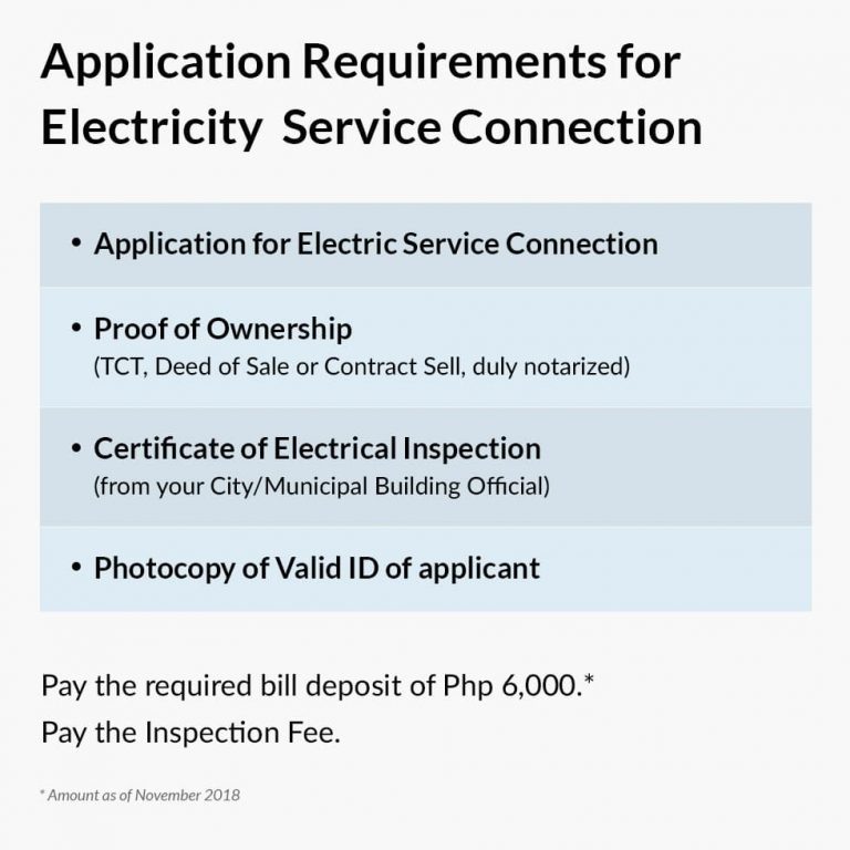 Application requirements for Electricity service connection clark